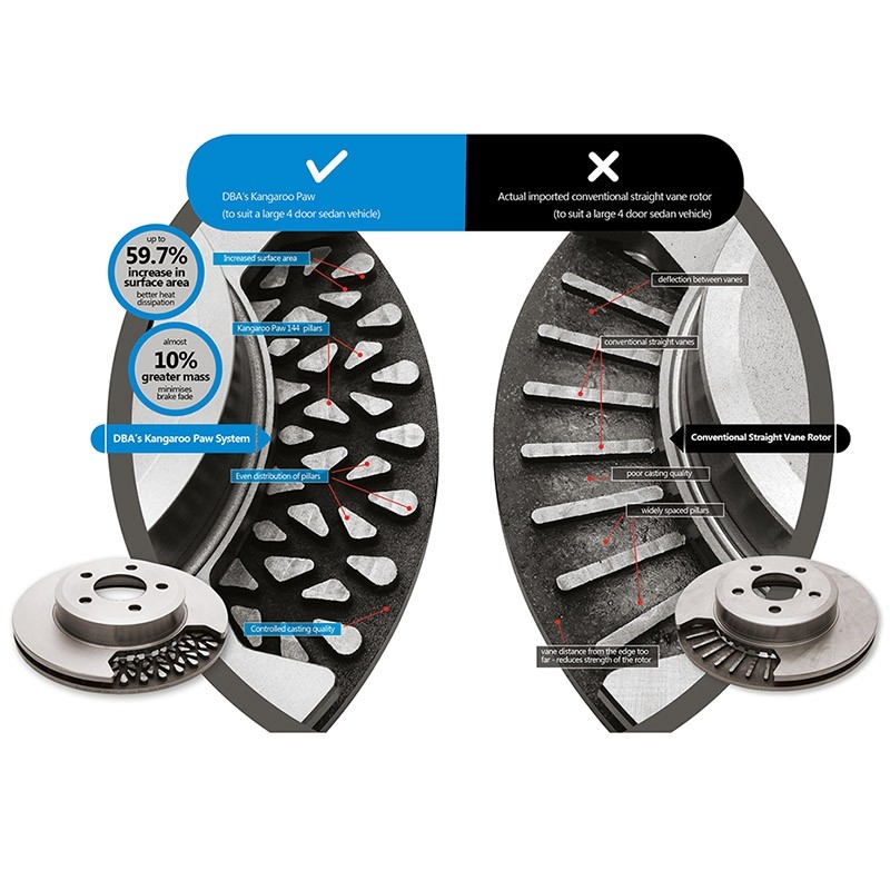 HSD | MONOPRO MONOTUBE COILOVERS - FOCUS ST