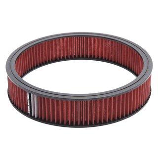 Muteki | Lug Nuts - SR35 - Closed End RED - 12x1.50