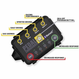 CTS TURBO | AIR FILTER 3.5″ FOR CTS-IT-270/270R/290/300